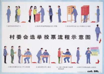 Explanation of the process of casting votes in the villagers' committee election, early s (1990)