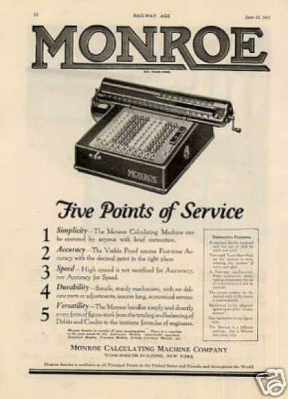 Monroe Calculating Machine (1923)