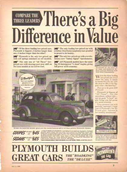 Plymouth Coupe Car – Difference in Value – Sold (1939)