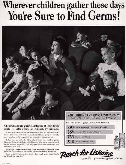 Lambert Pharmacal Company's Listerine – Wherever children gather these days You're Sure to Find Germs (1959)