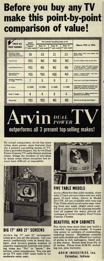 Arvin Industrie's Dual Power Custom TV – Before You Buy Any TV Make This Point-By-Point Comparison of Value! Arvin Dual Power TV Outperforms All 3 Present Top-Selling Makes (1952)