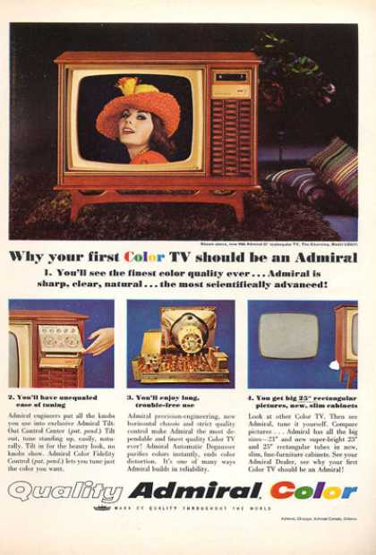 Admiral Cabinet Television Tv (1966)