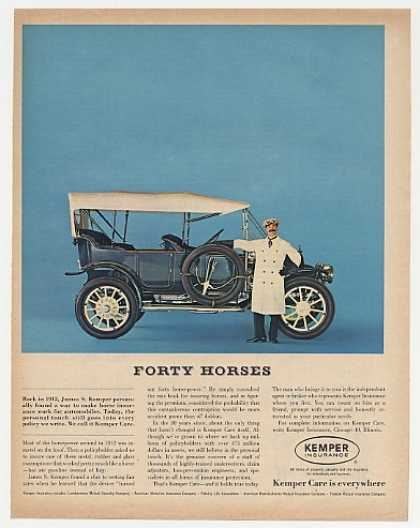 Kemper Insurance Forty Horses 1912 Car (1963)