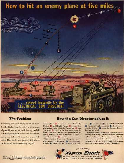 Western Electric's War Equipment – How to hit an enemy plane at five miles (1944)