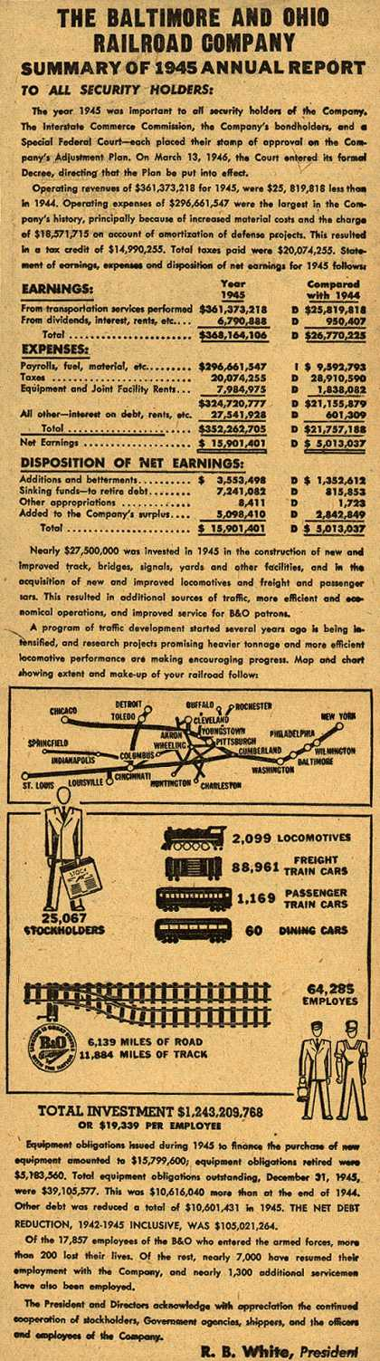 Baltimore & Ohio Railroad's annual report – The Baltimore And Ohio Railroad Company (1946)