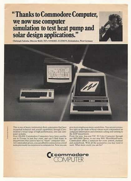 Commodore VIC 20 Model 8032 Computers (1982)