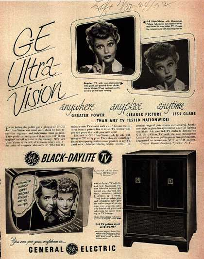 General Electric Company's Television – G-E Ultra-Vision (1952)
