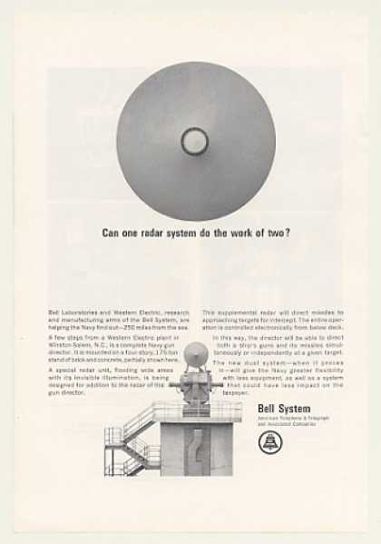 Bell System Navy Gun Director Radar (1966)