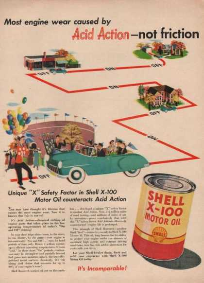 Shell Car Motor Oilacid Action (1949)