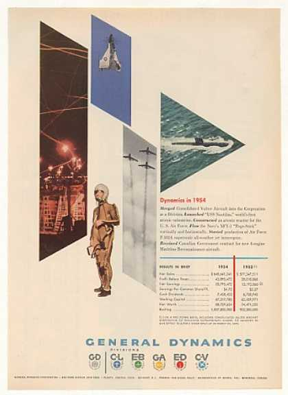 General Dynamics Results 54 Nautilus Pogo-Stick (1955)