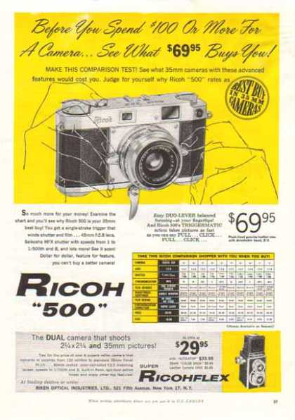 Ricoh 500 Camera from – $69.95 in (1957)