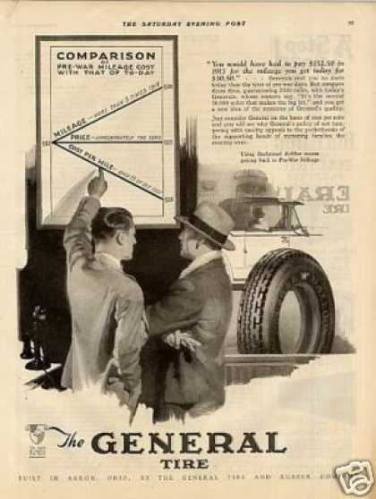 General Tire (1926)
