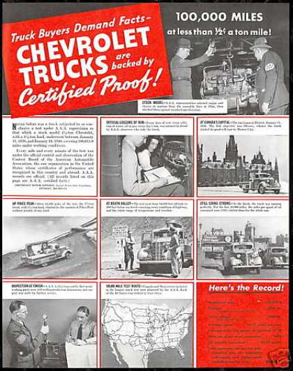 Chevrolet Truck AAA Testing American Automobile (1940)