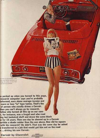 General Motor's Chevrolet Corvair (1966)
