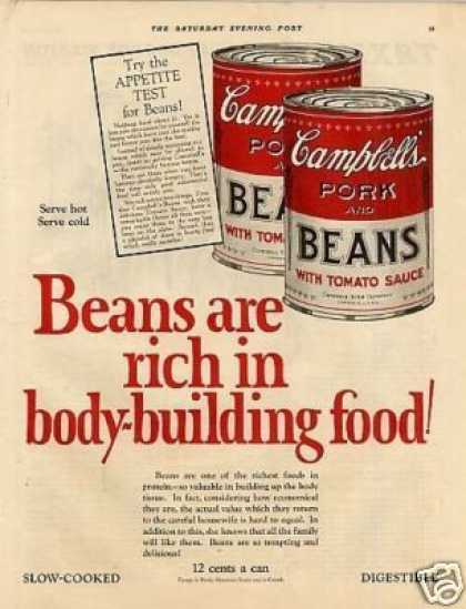 Campbell&#8217;s Pork and Beans (1925)