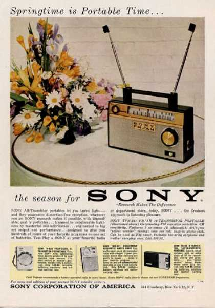 Sony Features Model Tfm-121 (1961)