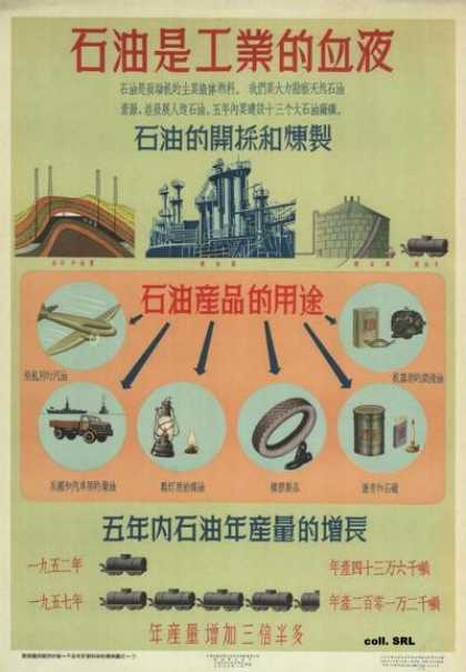Petroleum is the lifeblood of industry (1956)