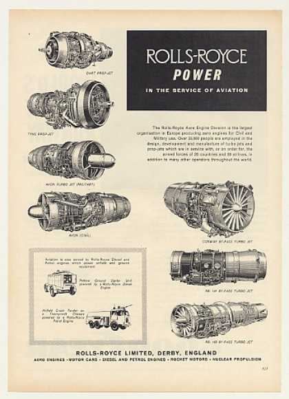 Rolls-Royce Aero Engine Jet Aircraft Engines (1960)