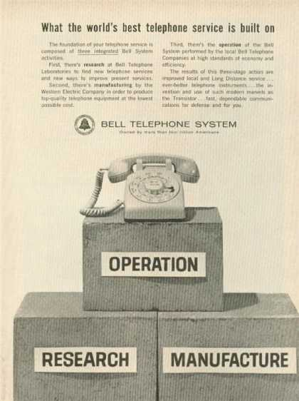 Bell Phone Telephone (1962)