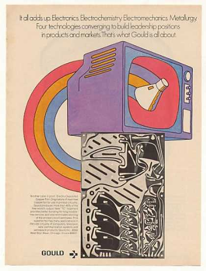 Gould Copper Foil Printed Circuit TV art (1971)