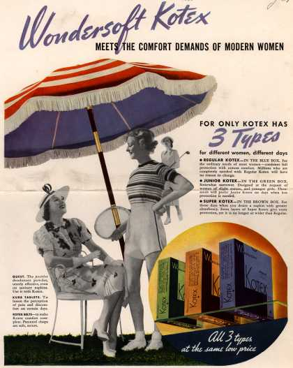 Kotex Company's Sanitary Napkins – Wondersoft Kotex Meets the Comfort Demands Of Modern Women (1937)