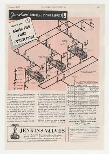 Jenkins Valves Boiler Piping Layout #19 Trade (1947)
