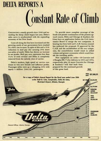 Delta Airline's Delta Air Lines – Delta Reports A Constant Rate of Climb (1952)