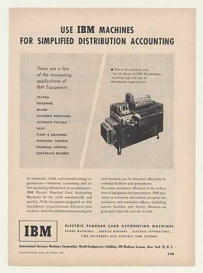 IBM Electric Punched Card Accounting Machine (1948)