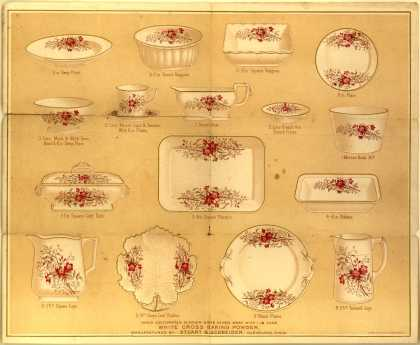 Stuart & Schneider's White Cross Baking Powder – Hand Decorated Dinner Ware Given Away With 1 lb Cans (1888)