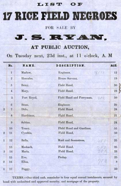 J. S. Ryan – List Of 17 Rice Field Negroes For Sale By J. S. Ryan, At Public Auction (1857)