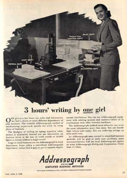 """Addressograph (""""3 hours' writing by ) (1948)"""