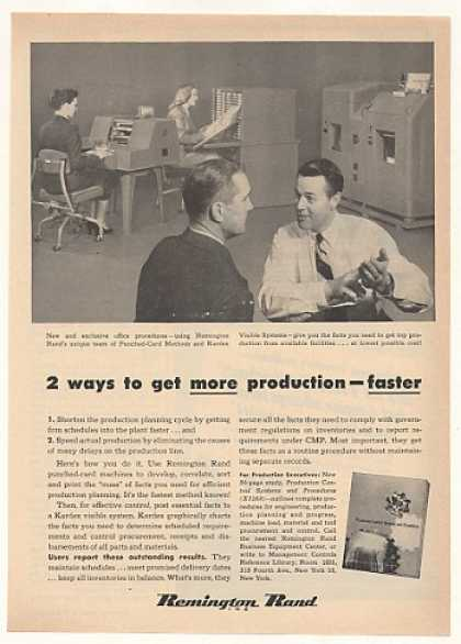 Remington Rand Punched Card Kardex Machines (1952)