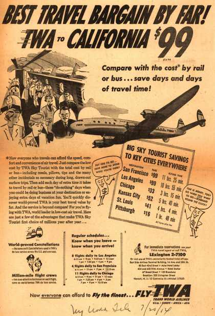 Trans World Airlines – Best Travel Bargain By Far! TWA to California $99 (1954)