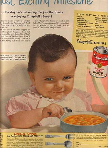 Campbell's (1953)