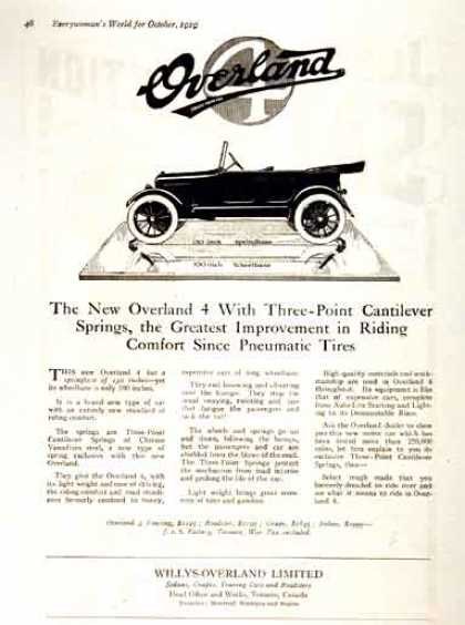 Willys Overland 4 Touring (1919)