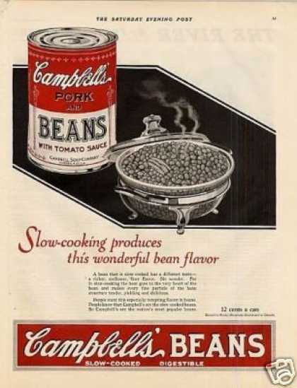 Campbell's Pork and Beans (1927)