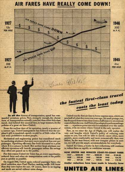 United Air Line's Fare Reduction – Air Fares Have Really Come Down (1945)