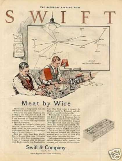 """Swift & Company Ad """"Meat By Wire... (1925)"""