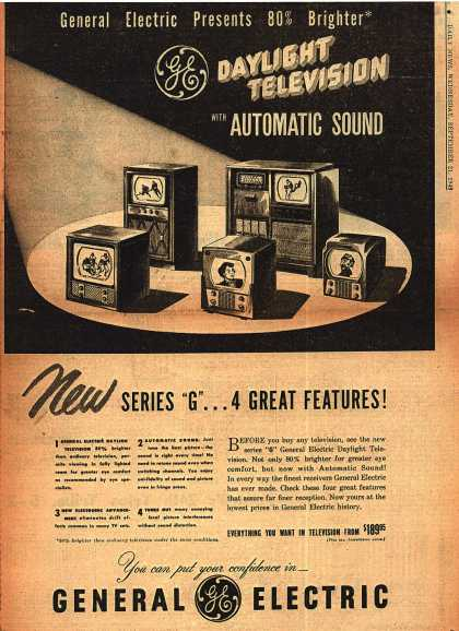 General Electric Company's various – General Electric Presents 80% Brighter Daylight Television with Automatic Sound (1949)