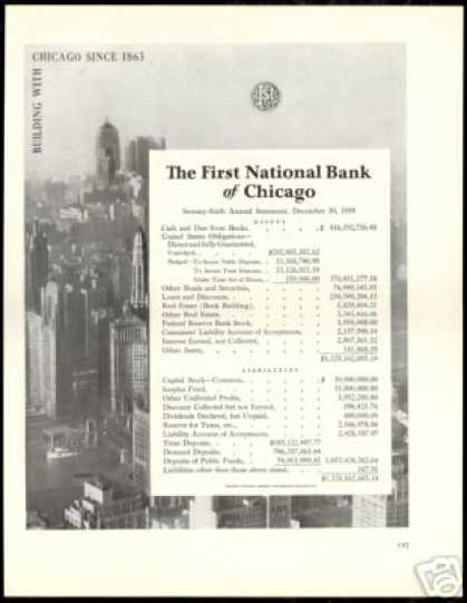 Chicago First National Bank Financial Statement (1940)