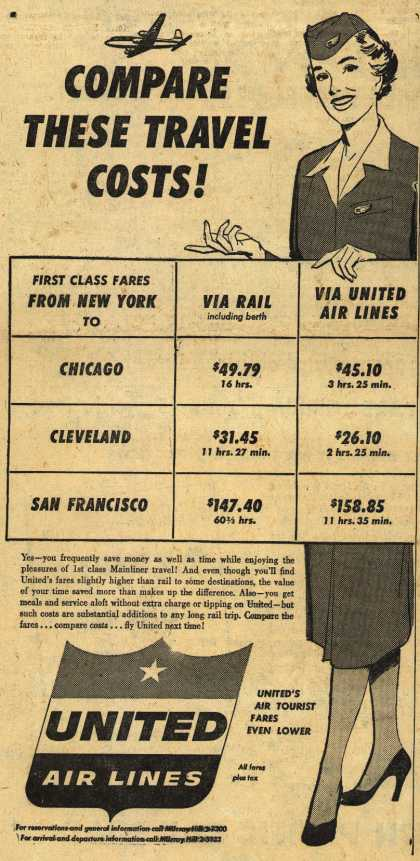 United Air Line's Savings over Railway – Compare These Travel Costs (1953)