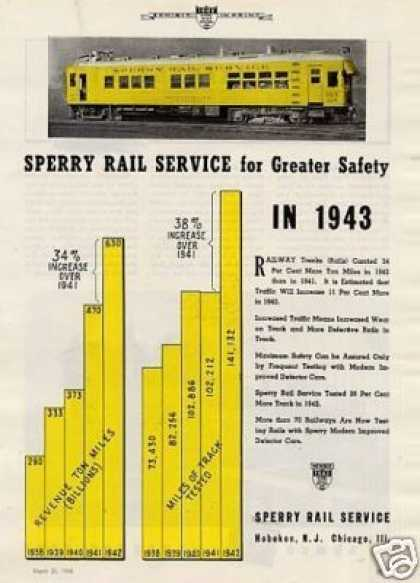 Sperry Rail Service Ad Sperry Detector Car #128 (1943)